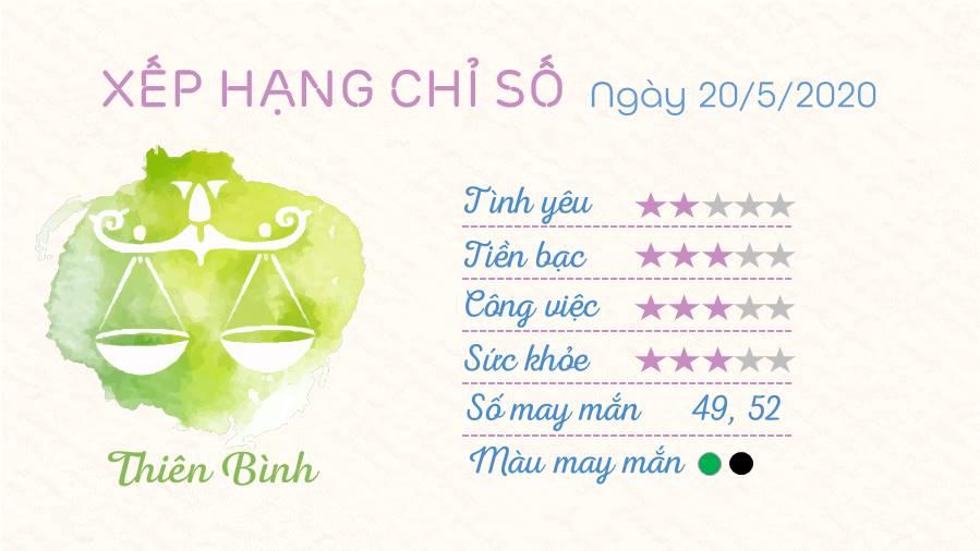 Tu vi 12 cung hoang dao - Tu vi ngay 20052020 - Thien Binh