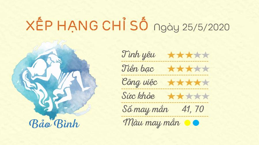 Tu vi hang ngay 12 cung - ngay 25052020 - Bao Binh