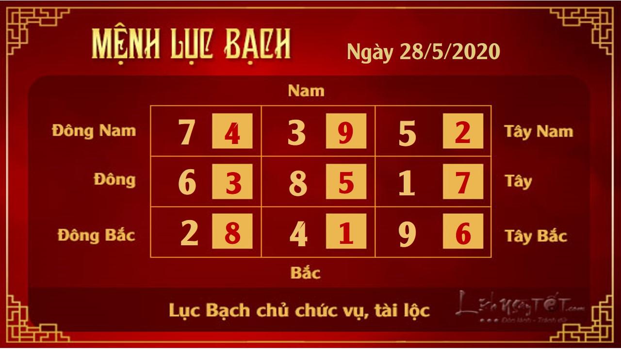 6 Xem phong thuy hang ngay - Xem phong thuy ngay 2852020 - Luc Bach