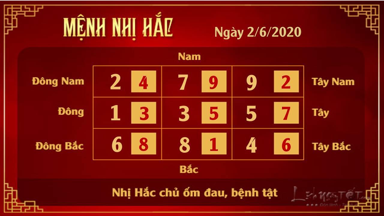 Nhi Hac ngay 02062020