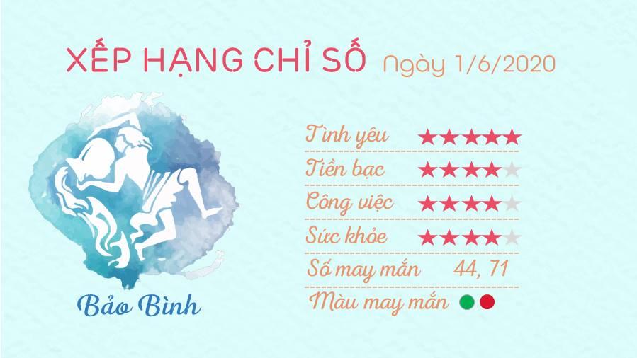 Tu vi 12 cung hoang dao - Tu vi ngay 01062020 - Bao Binh