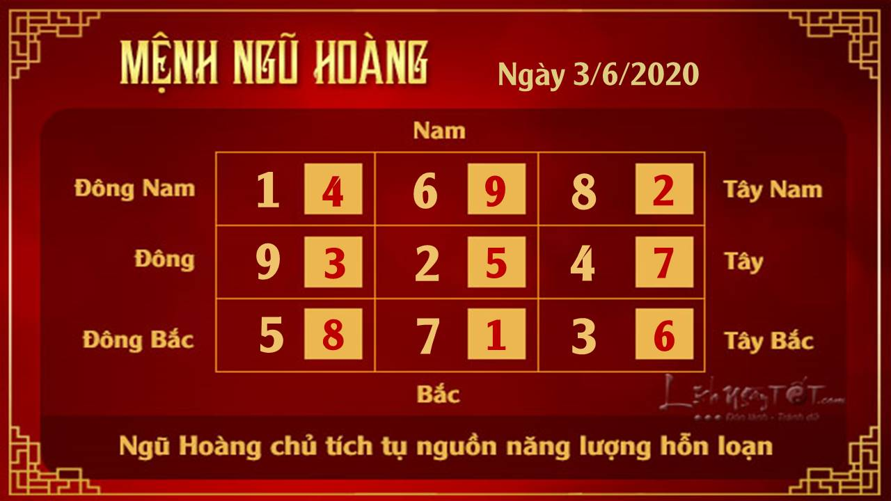 Xem phong thuy hang ngay - Xem phong thuy ngay 03062020 - Ngu Hoang