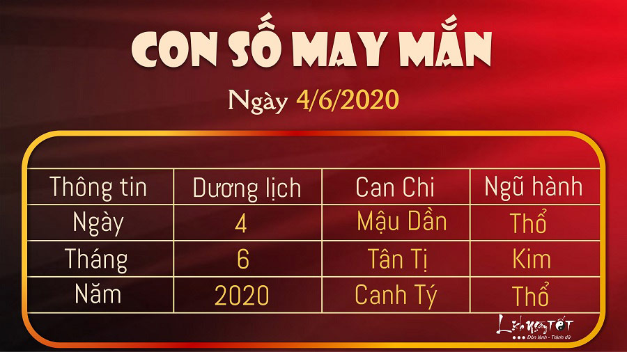 Con so may man ngay 462020