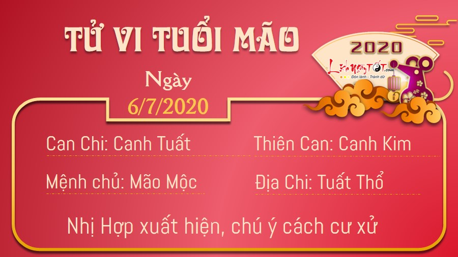 Tu vi hang ngay 672020 - Mao