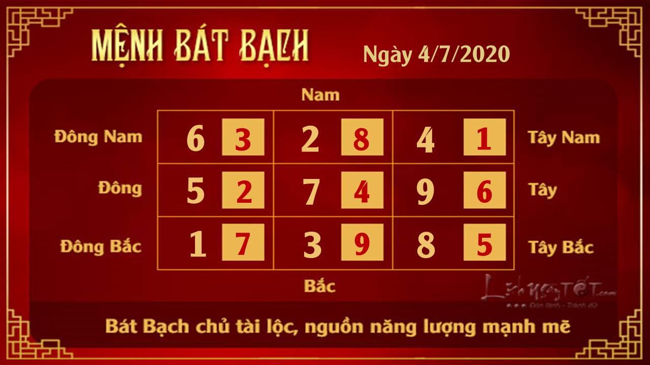 Xem phong thuy hang ngay - Xem phong thuy ngay 04072020 - Bat Bach