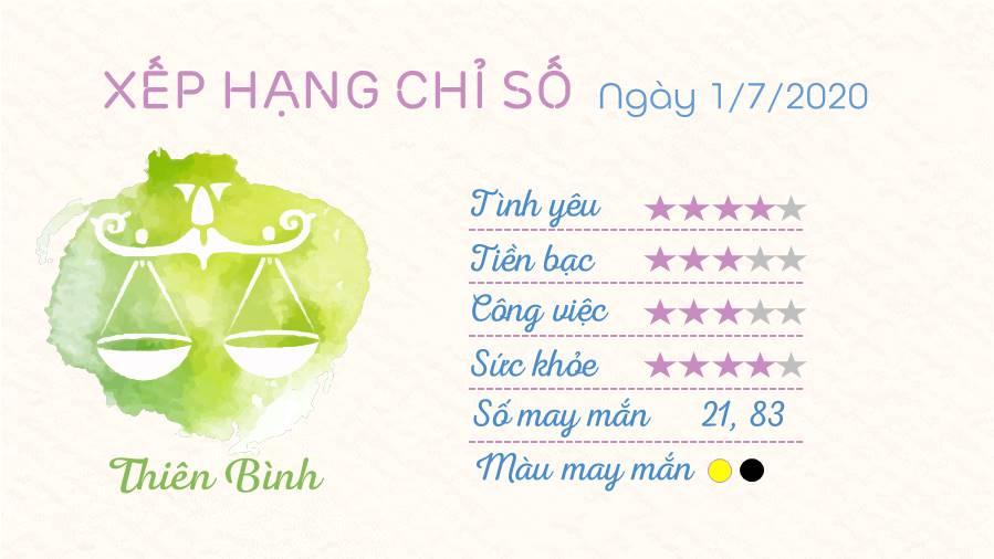 Tu vi 12 cung hoang dao - Tu vi ngay 01072020 - Thien Binh