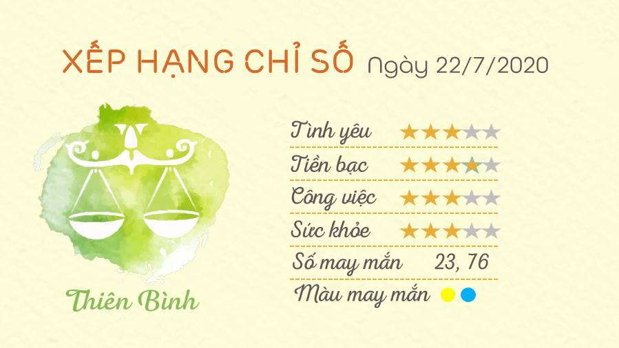 Tu vi 12 cung hoang dao - Tu vi ngay 22072020 - Thien Binh