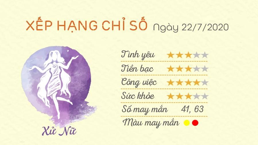 Tu vi 12 cung hoang dao - Tu vi ngay 22072020 - Xu Nu
