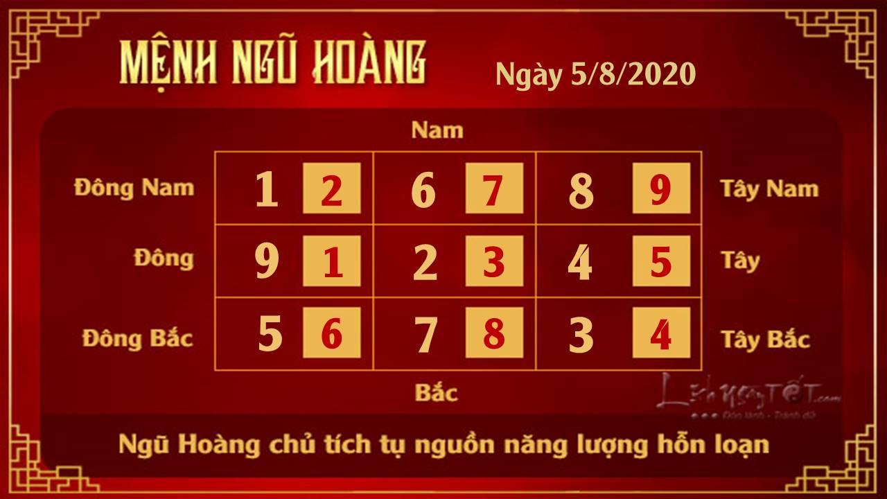 Xem phong thuy hang ngay - xem phong thuy ngay 05082020 - Ngu Hoang