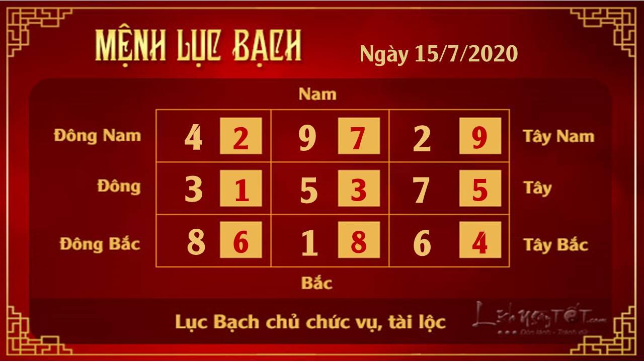 Xem phong thuy hang ngay - Xem phong thuy ngay 15072020 - Luc Bach