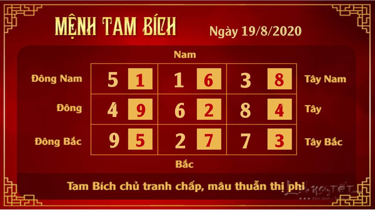 Xem phong thuy ngay 19082020 - Tam Bich