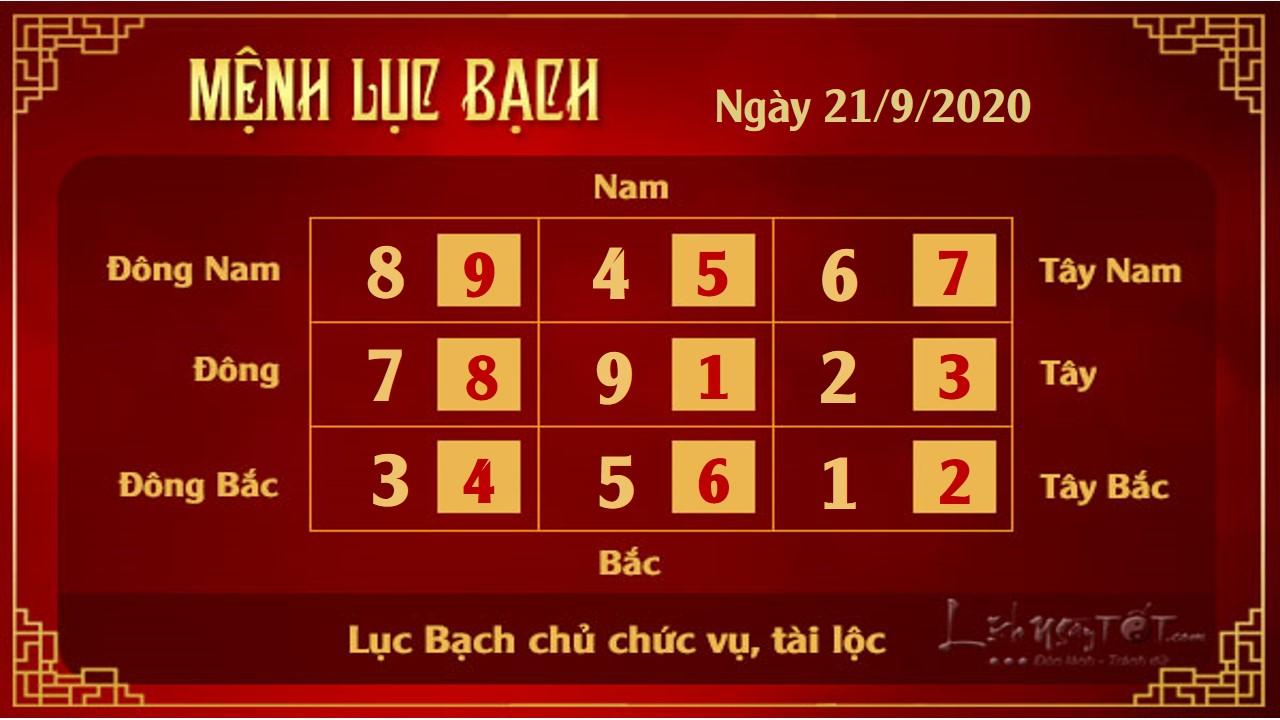 6 Xem phong thuy hang ngay - Xem phong thuy ngay 2192020 - Luc Bach