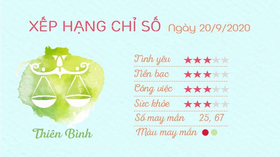 7 Tu vi hang ngay - Tu vi ngay 2092020 Thien Binh