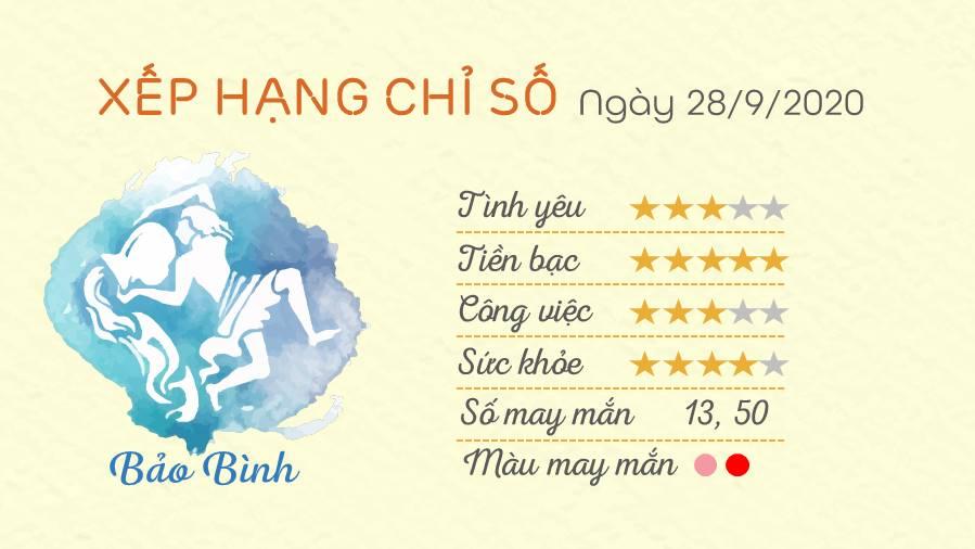 Tu vi 12 cung hoang dao ngay 28092020 - Bao Binh