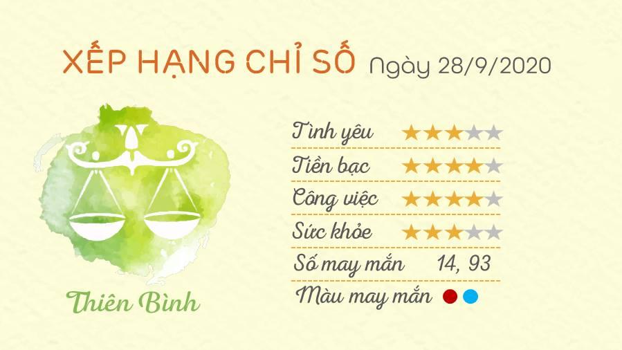 Tu vi 12 cung hoang dao ngay 28092020 - Thien Binh