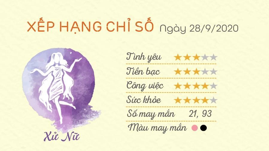 Tu vi 12 cung hoang dao ngay 28092020 - Xu Nu