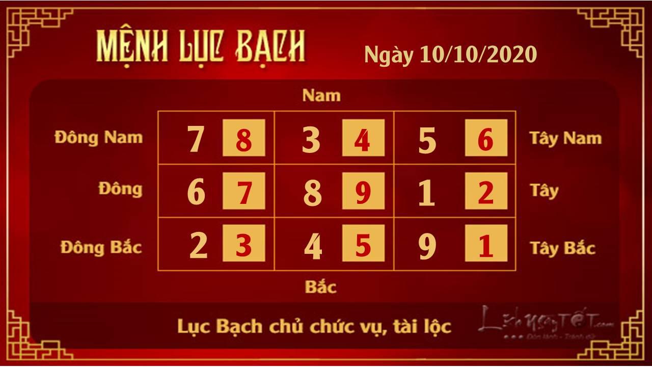 Xem phong thuy ngay 10102020 - Luc Bach