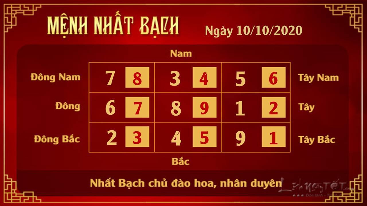 Xem phong thuy ngay 10102020 - Nhat Bach