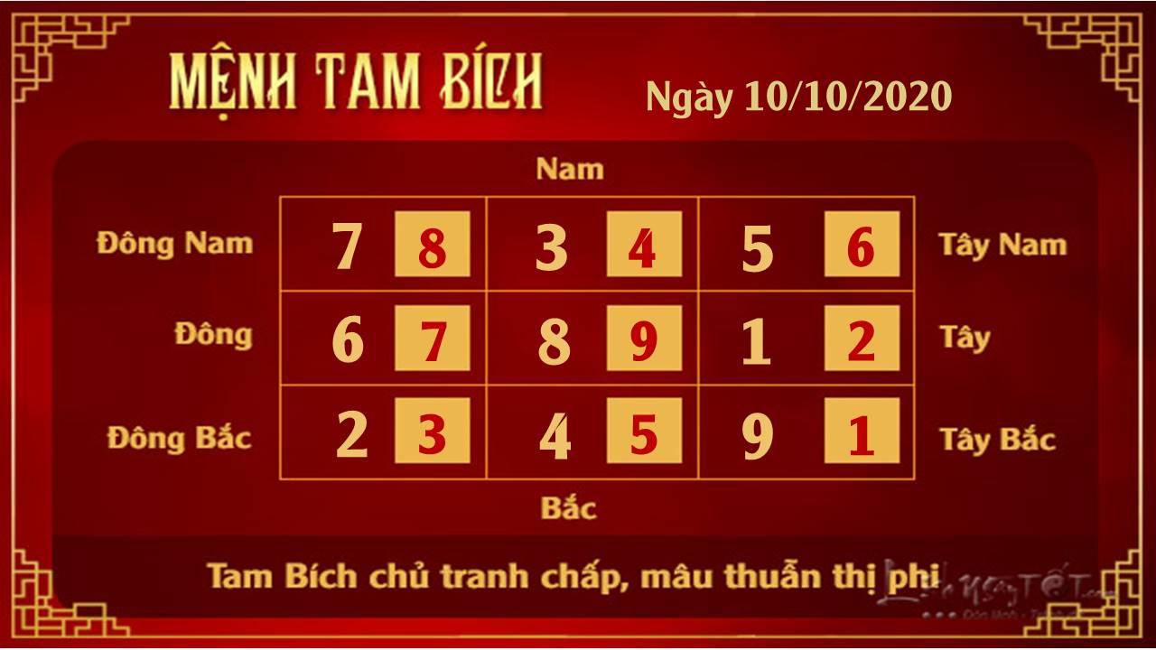 Xem phong thuy ngay 10102020 - Tam Bich