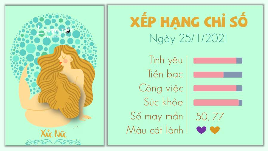Tu vi 12 cung hoang hao 25012021 - Xu Nu