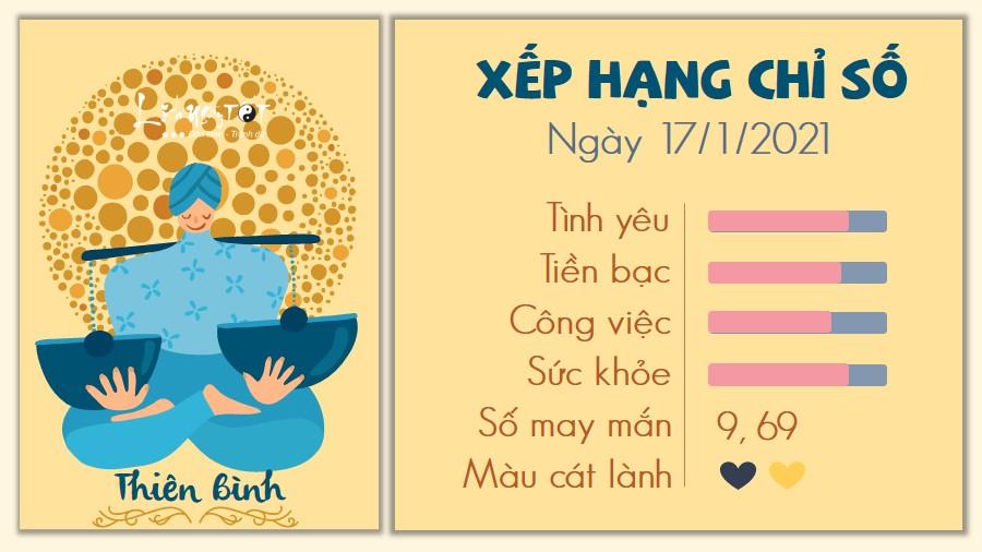 7 Tu vi hang ngay - Tu vi ngay 1712021 Thien Binh
