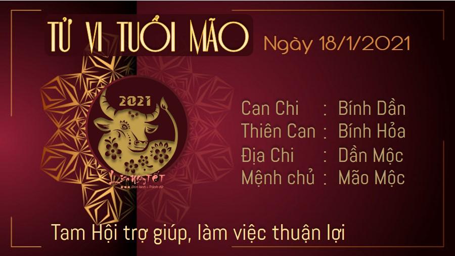 Tu vi hang ngay 1812021 - Mao