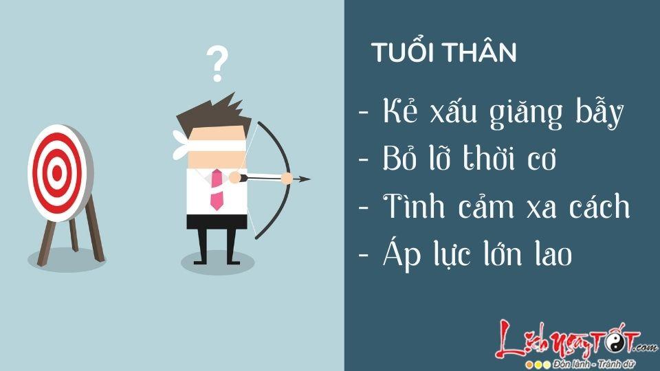 Tuoi Than