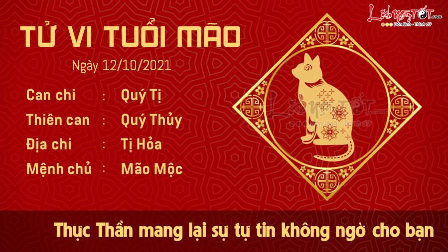 Tu vi ngay 12/10/2021 cua 12 con giap - tuoi Mao