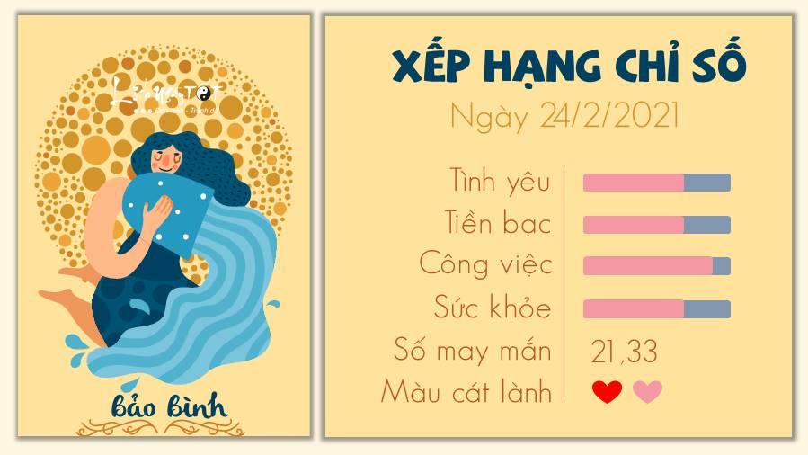 Tu vi 12 cung hoang dao 24022021 - Bao Binh