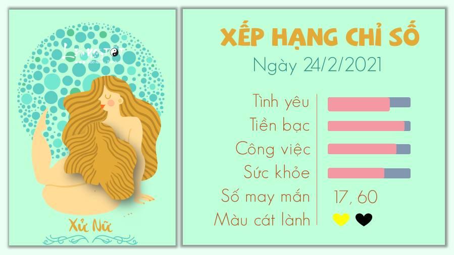 Tu vi 12 cung hoang dao 24022021 - Xu Nu