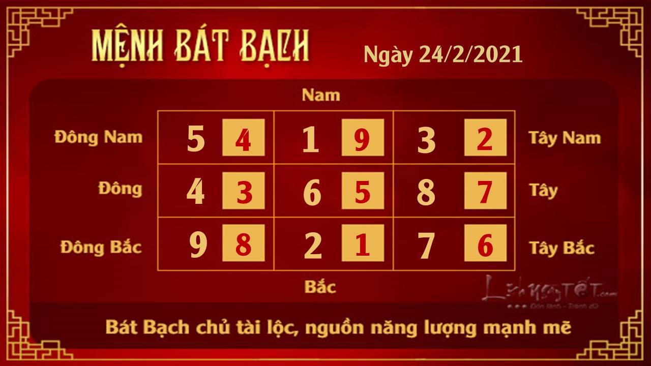 Xem phong thuy ngay 24022021 - Bat Bach
