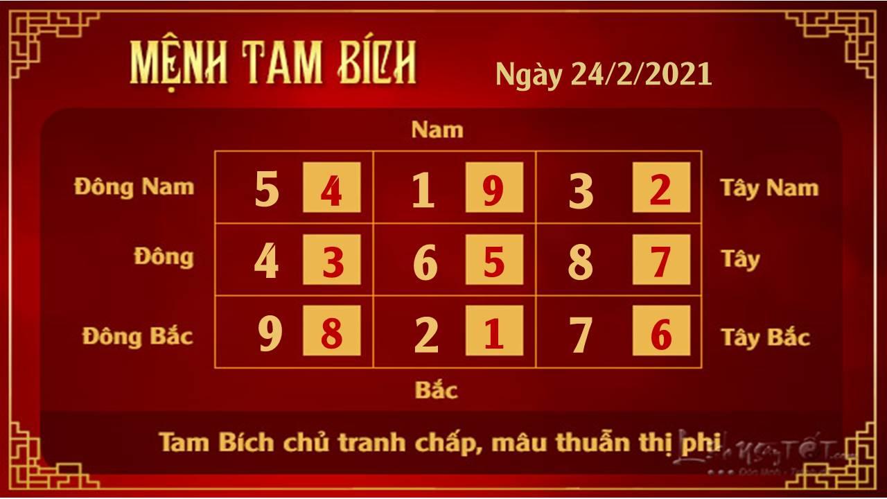 Xem phong thuy ngay 24022021 - Tam Bich