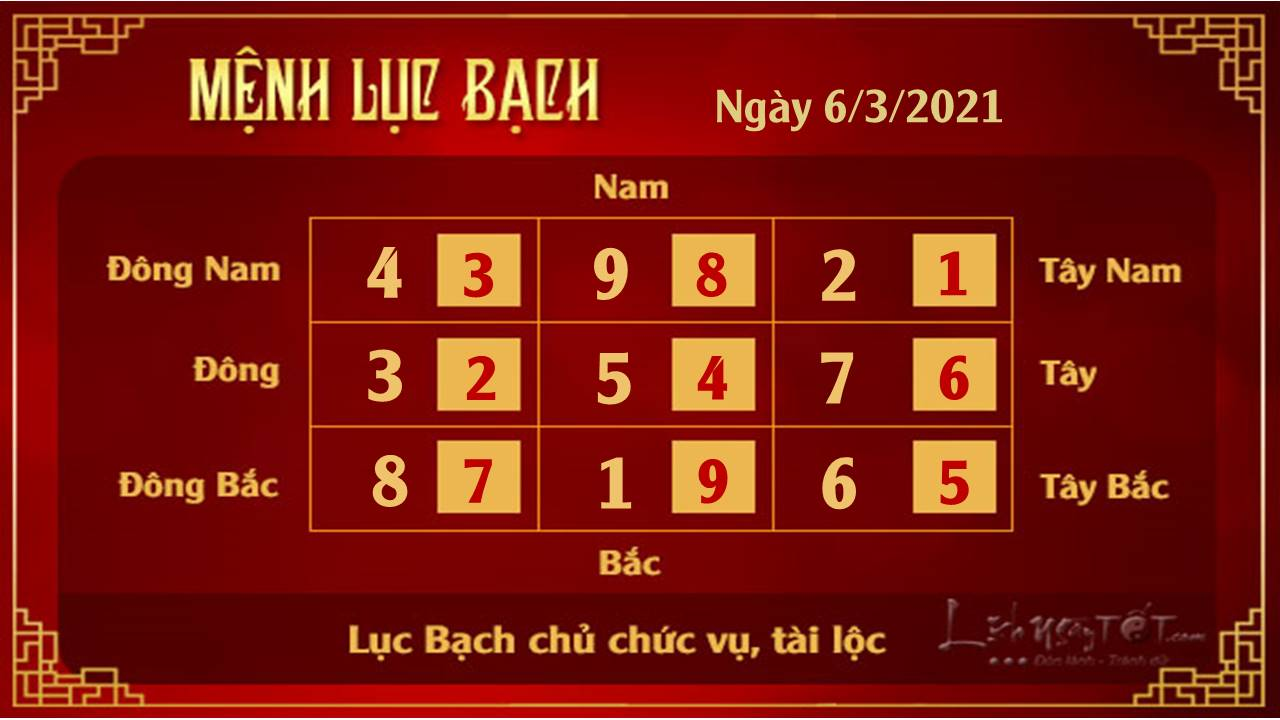 Xem phong thuy ngay 06032021 - Luc Bach