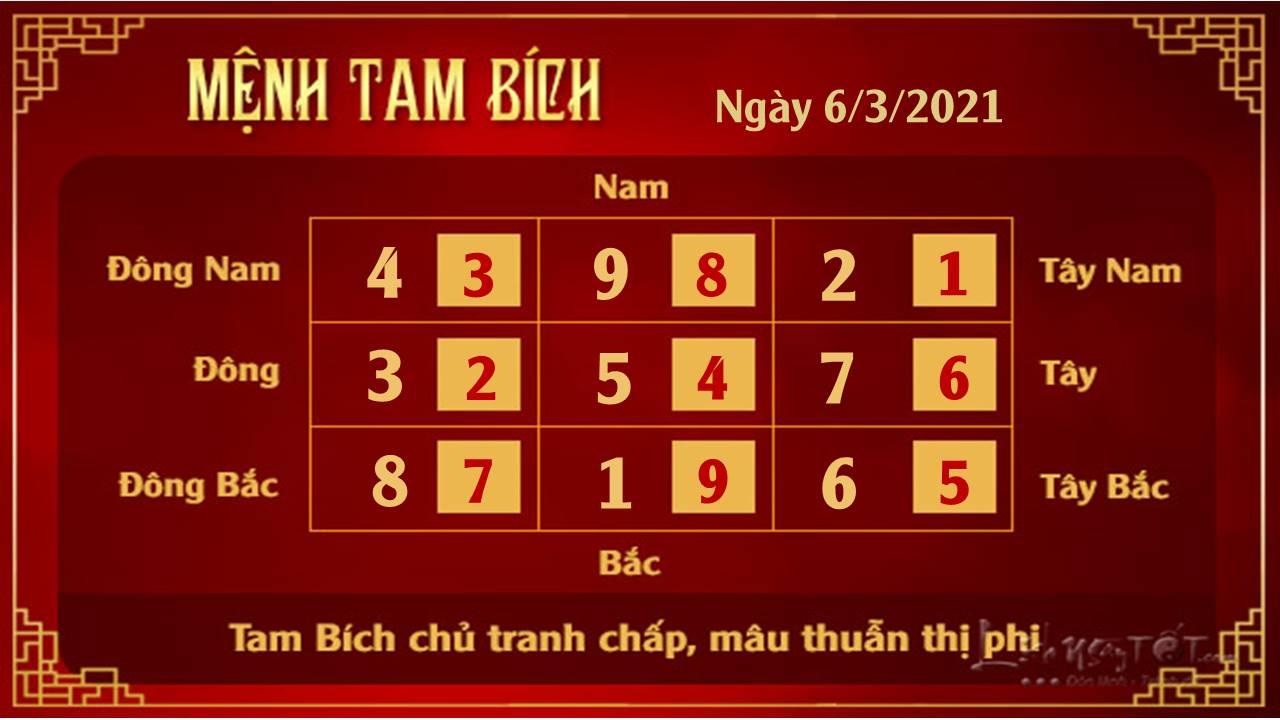 Xem phong thuy ngay 06032021 - Tam Bich