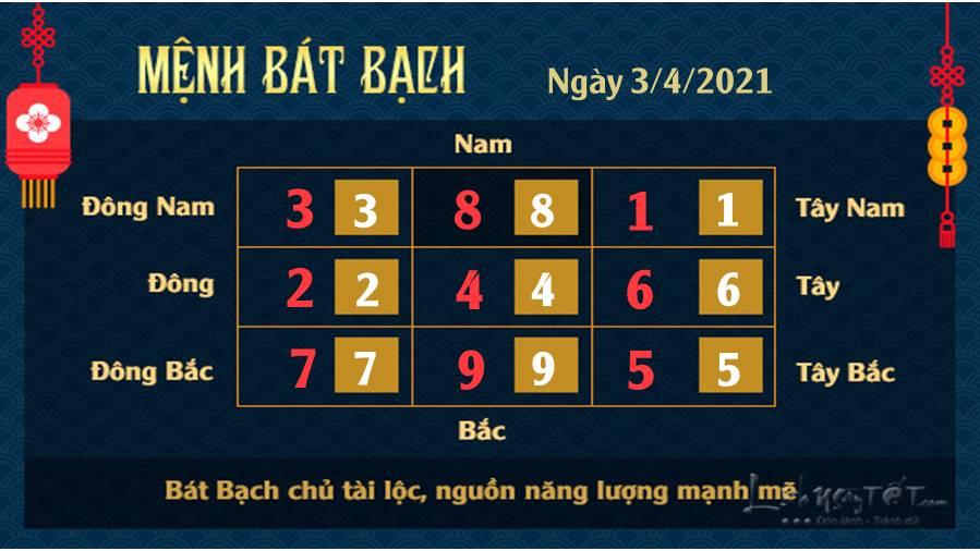 Xem phong thuy ngay 03042021 - Bat Bach