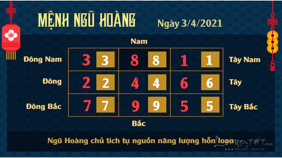 Xem phong thuy ngay 03042021 - Ngu Hoang