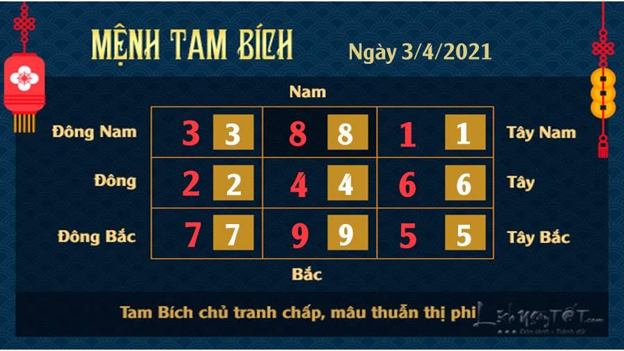 Xem phong thuy ngay 03042021 - Tam Bich