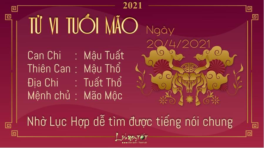 Tu vi hang ngay 20-4-2021 - Tuoi Mao