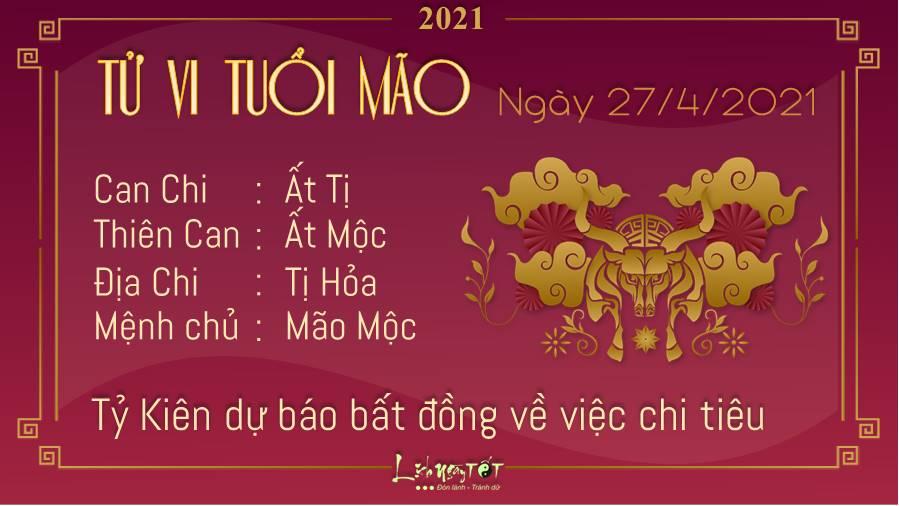 Tu vi 12 con giap ngay 27-4-2021- Tuoi Mao