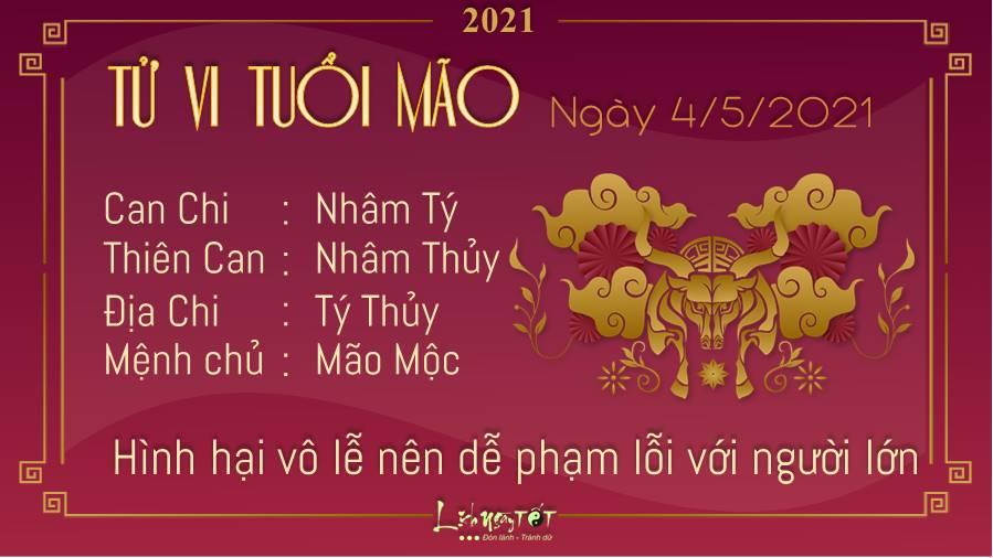 Tu vi hang ngay 4-5-2021- tuoi Mao