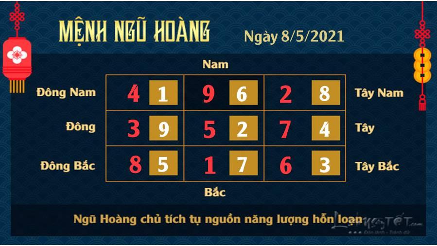 Xem phong thuy ngay 852021 - Ngu Hoang