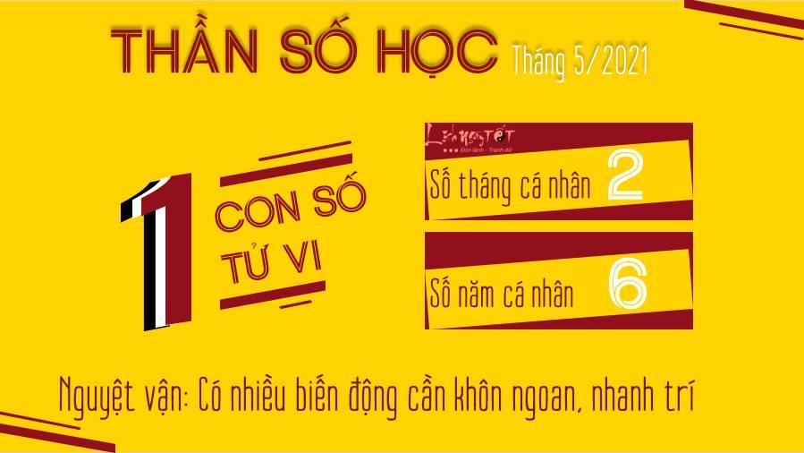 Than so hoc thang 52021 - so tu vi 1
