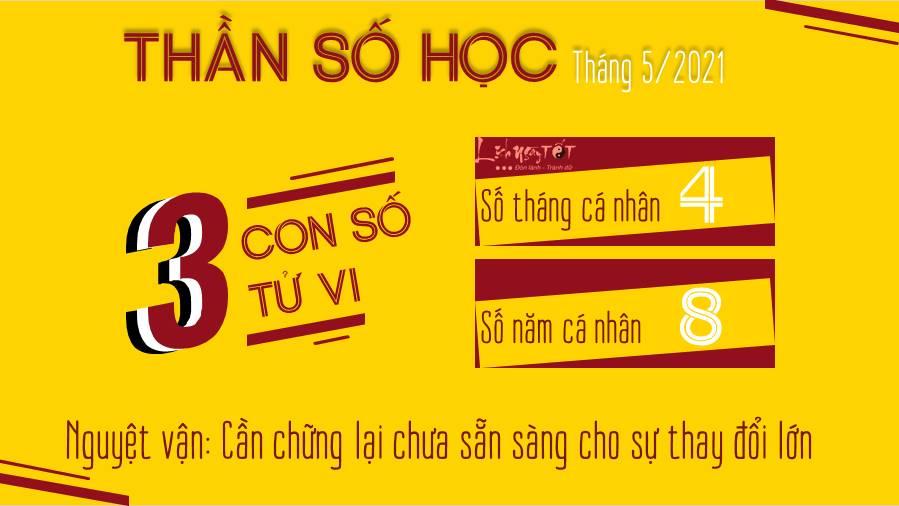 Than so hoc thang 52021 - so tu vi 3