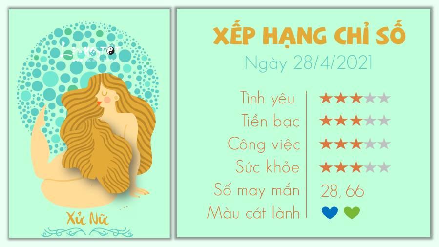 Tu vi hang ngay 12 cung hoang dao 2842021 - Xu Nu