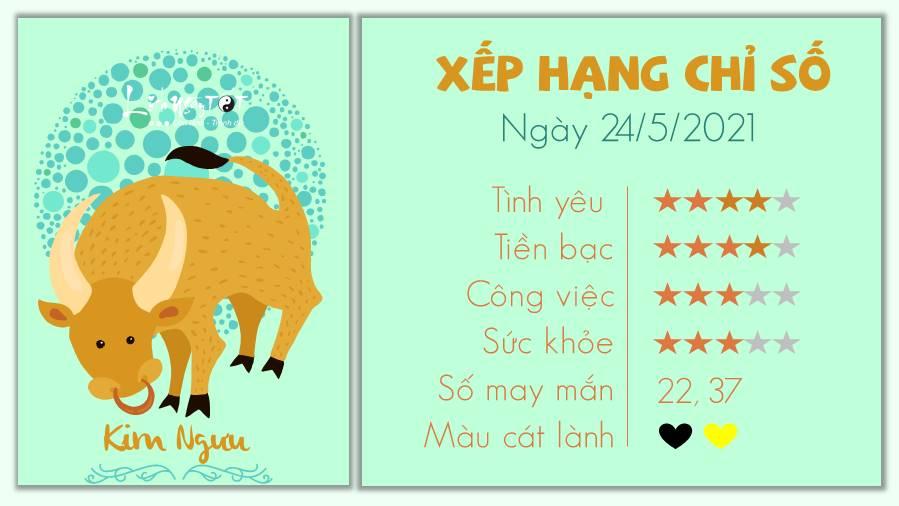 Tu vi hang ngay 2452021 - Kim Nguu