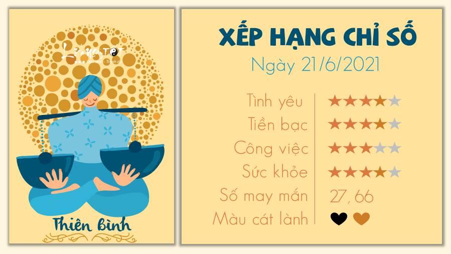 tu vi 12 cung hoang dao ngay 2162021 - Thien Binh