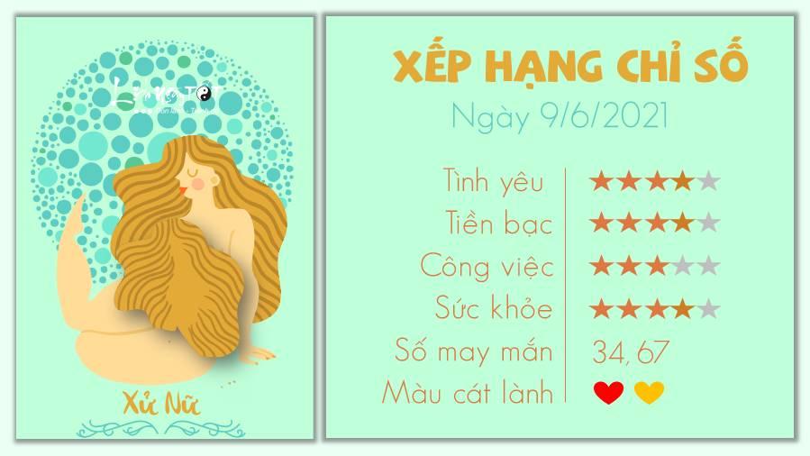 Tu vi hang ngay 962021 cua 12 cung hoang dao - Xu Nu