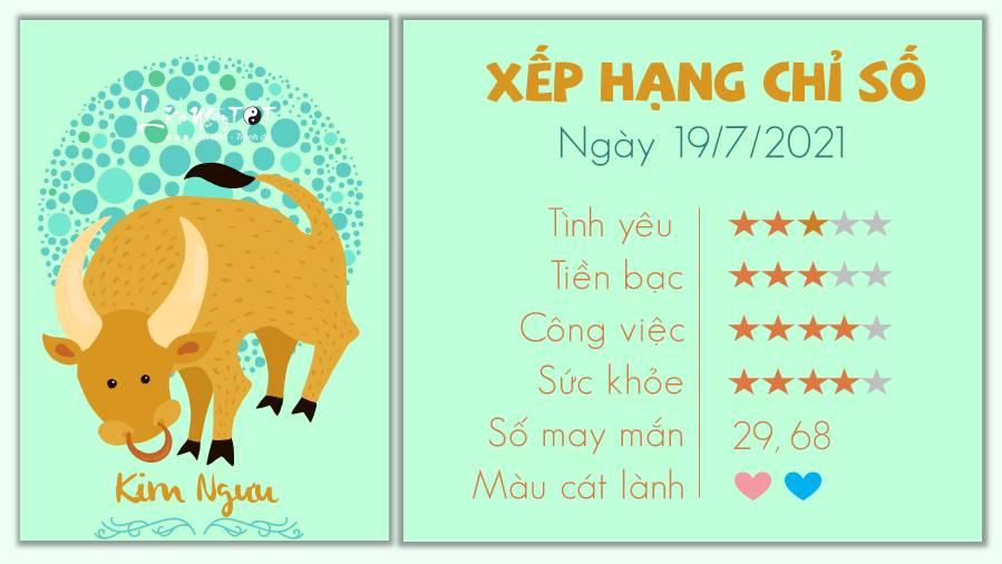 Tu vi ngay 1972021 cua 12 cung hoang dao - Kim Nguu