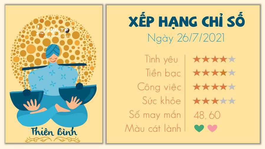 tu vi hang ngay 2672021 cua 12 cung hoang dao - Thien Binh