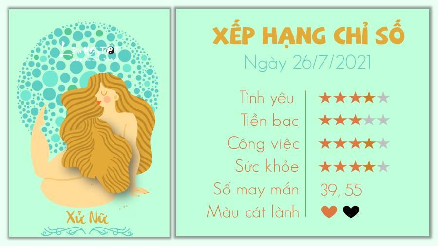 tu vi hang ngay 2672021 cua 12 cung hoang dao - Xu Nu
